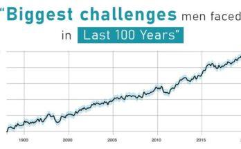 challenges men faced